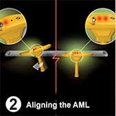 SubSurface Instruments, AML (All Materials Locator) Product - Aligning the AML Video Thumbnail